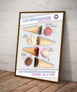 Plakat_Cupcake_Corner